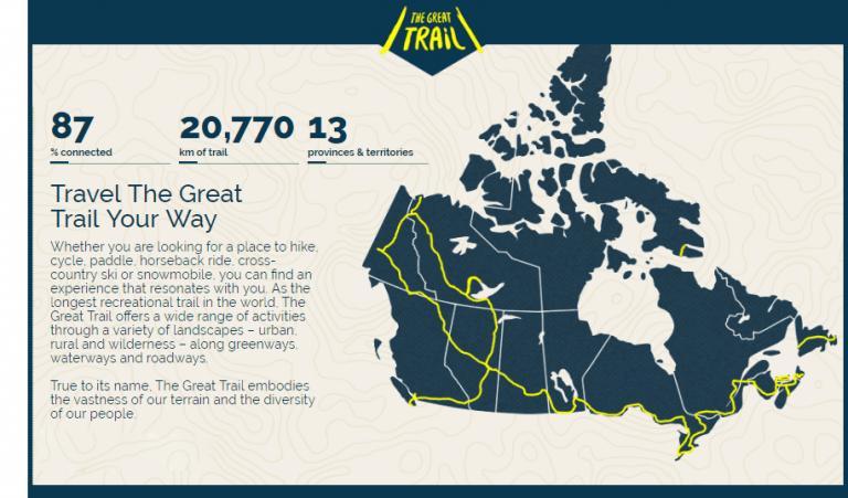 Canada Trail.jpg