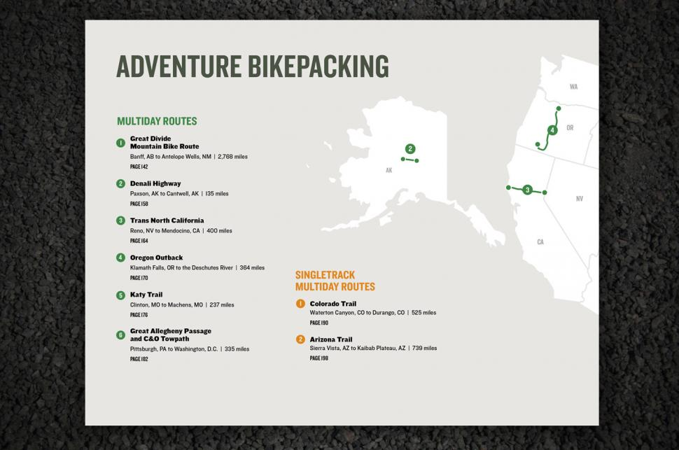 GravelCycling-pages4.jpg