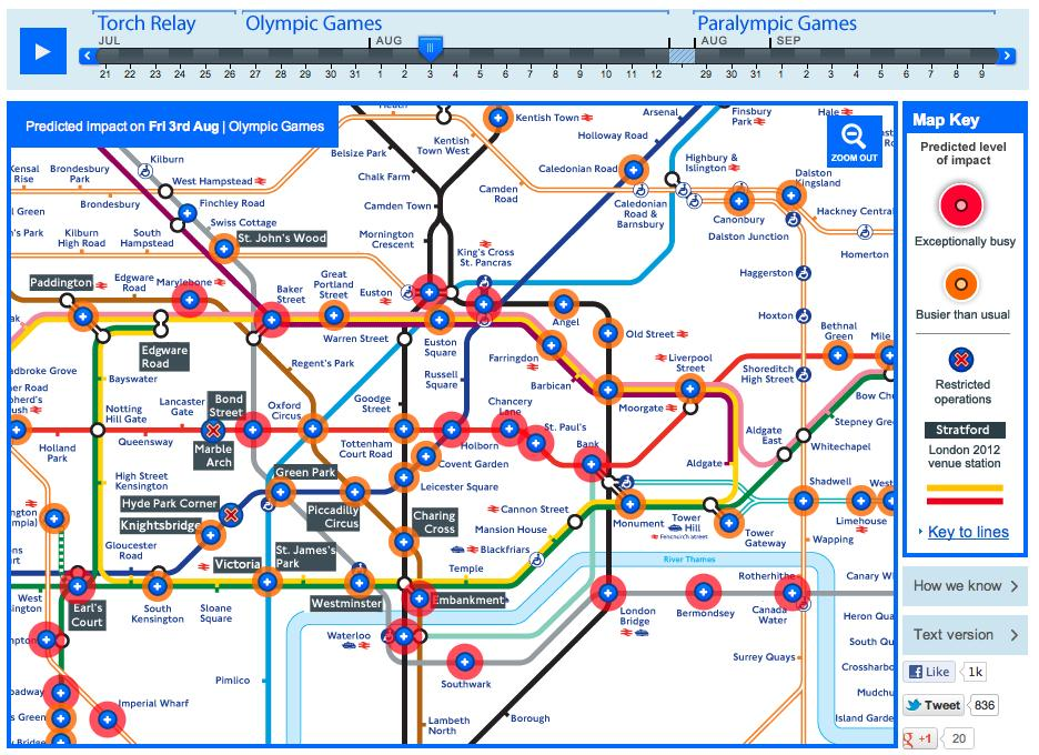 Get Ahead of the Games - London public transport
