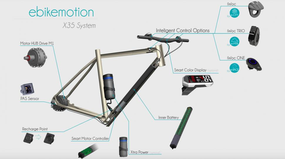 orbea gain motor system.png