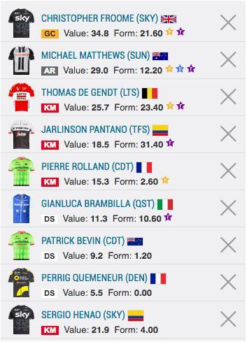 Fantasy Tour de France team