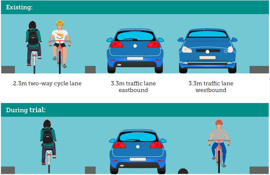 Torrington Place bike lane trial Camden.png