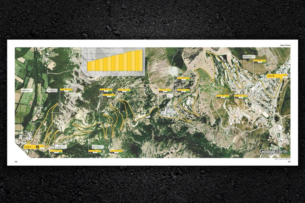 tour_de_france_climbs_from_above_-_pages_1.jpg