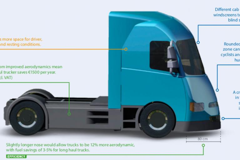 Safety and aerodynamic improvements to new trucks
