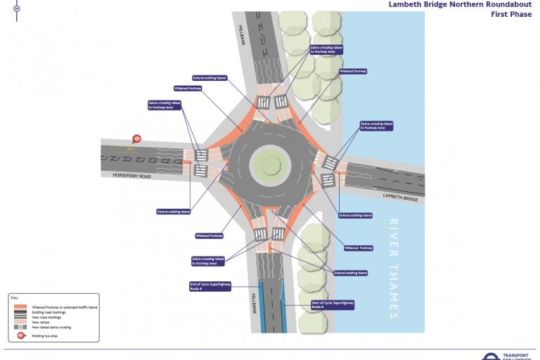 Lambeth North Roundabout plans (Transport for London)