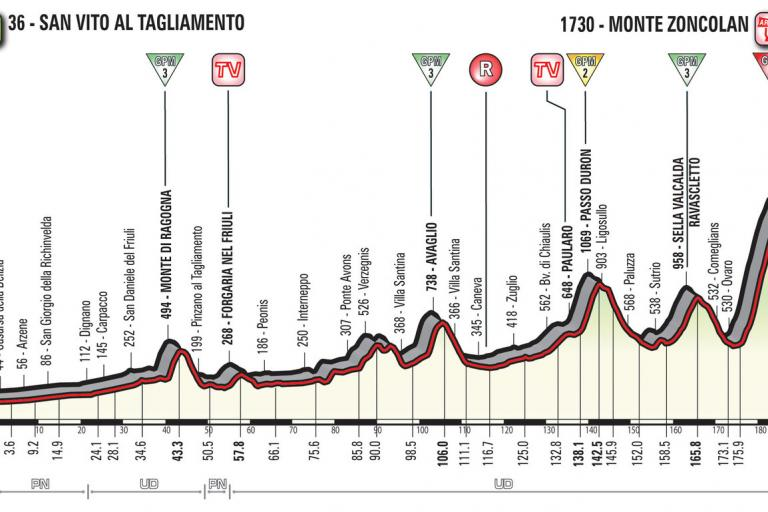 stage_14_of_the_2018_giro_ditalia.jpg