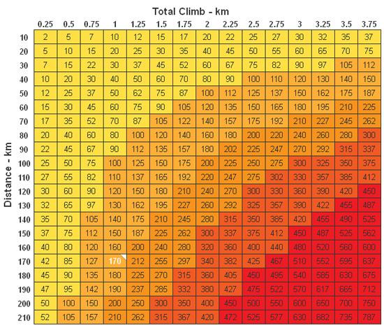 British Cycling introduces grading system for sportives roadcc