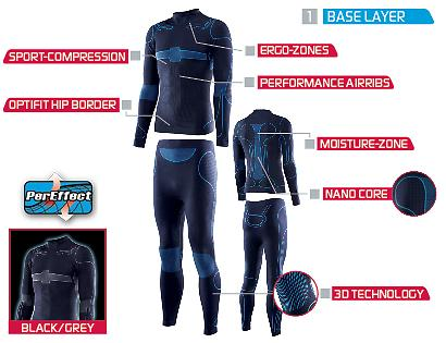 66ecef319 We ll end with the Performance Base Layer (link is external)