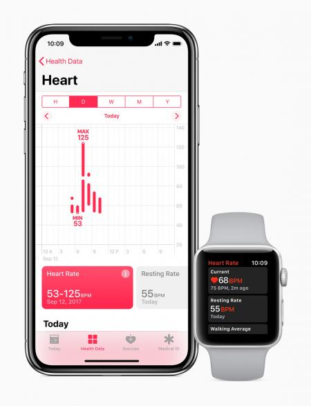watch_series_3_heartrate_app.jpg