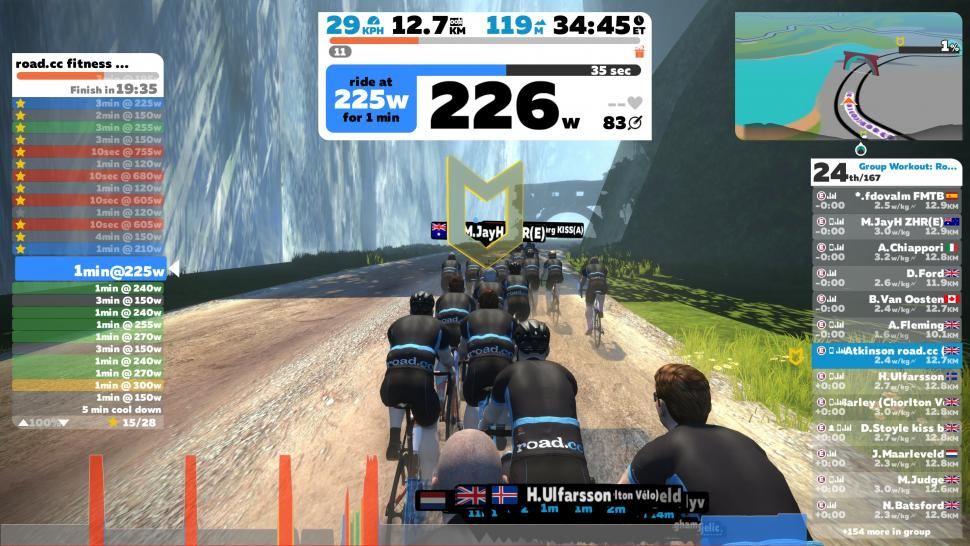 Zwift road.cc group ride