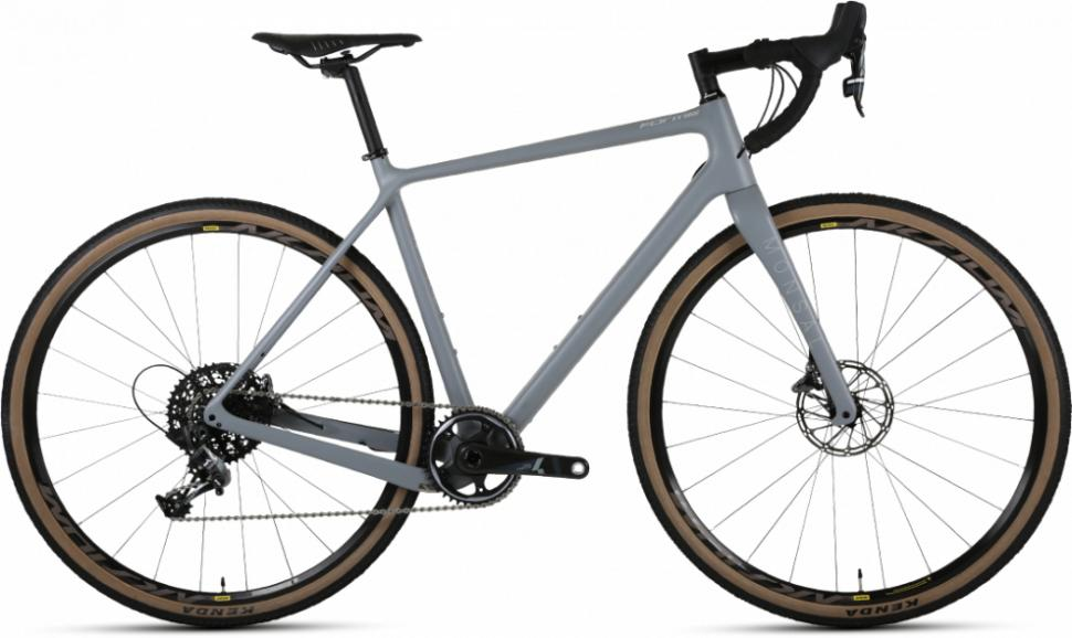 Best Gravel Bikes 2020.10 Of The Hottest 2019 Gravel Bikes From Cannondale Mason