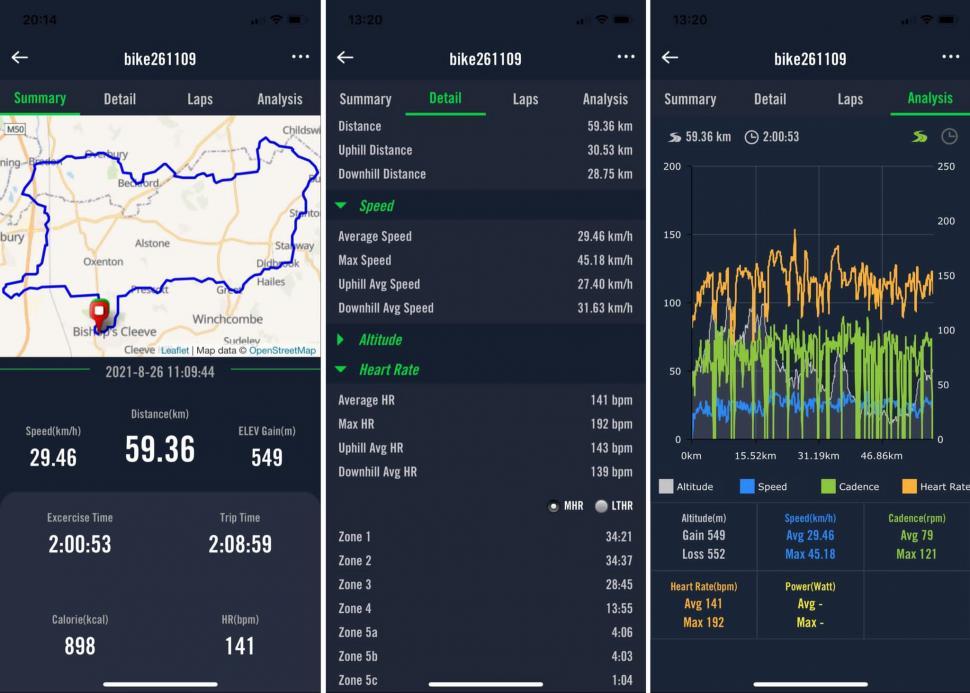 2021 Bryton Rider 750T in app analysis.jpg