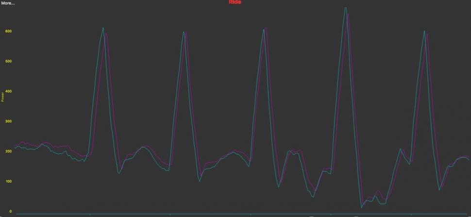 4iiii Graph C.jpg