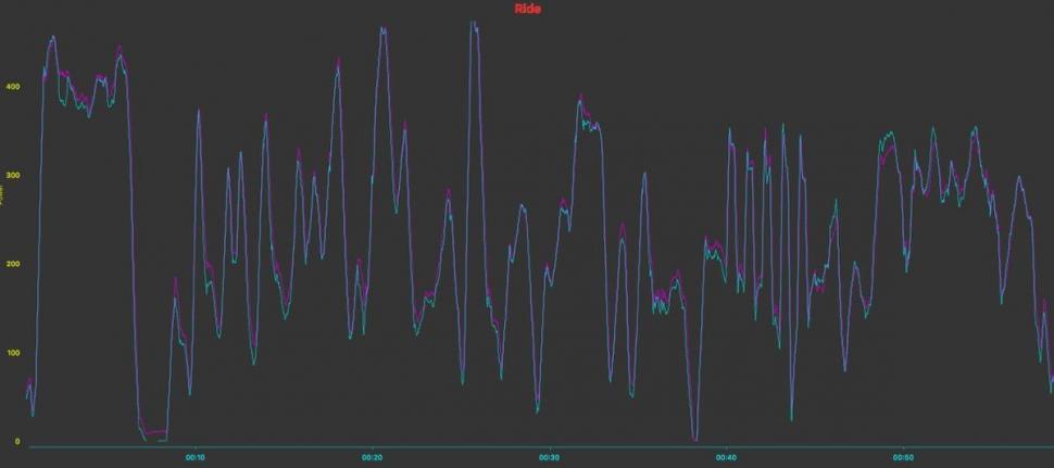 4iiii Graph A.jpg