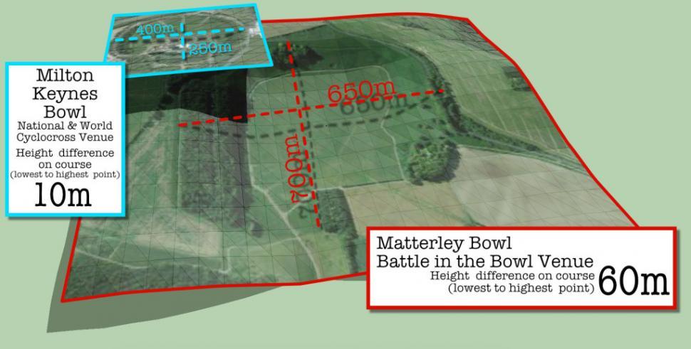 BattleintheBowl-Matterley-vs-MKBowl.jpg