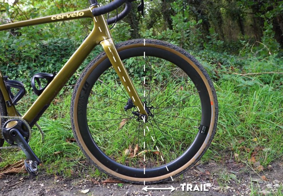 bike geometry trail