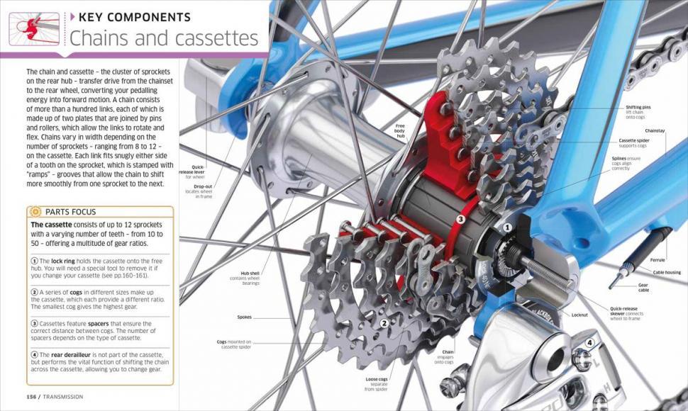 The Complete Bike Owners Manual Dorling Kindersley - pages 6.jpg