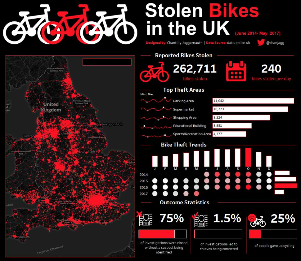 Cycle theft in England and Wales visualisation.png