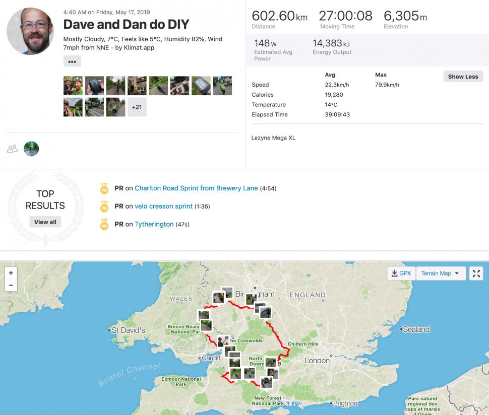 Dave's 600km Ride