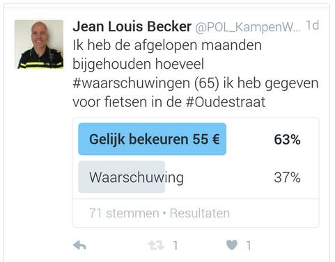 Dutch police twitter poll.png