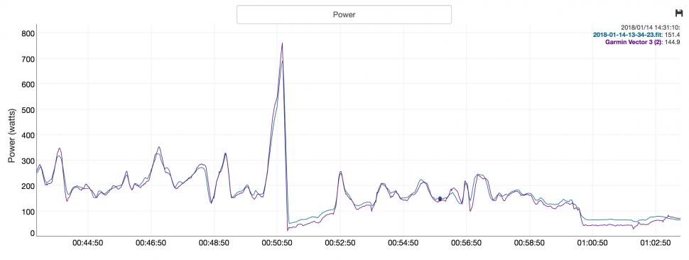 Elite Qubo power trace - power vs vector.png