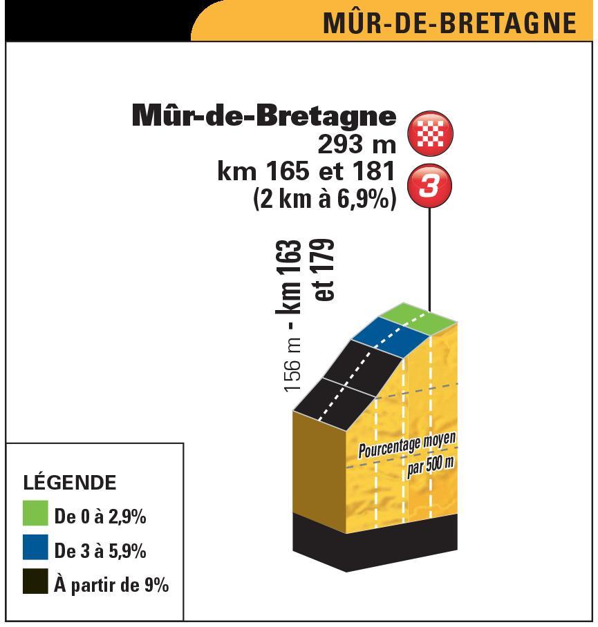 et06_pp_mur_de_bretagne.png