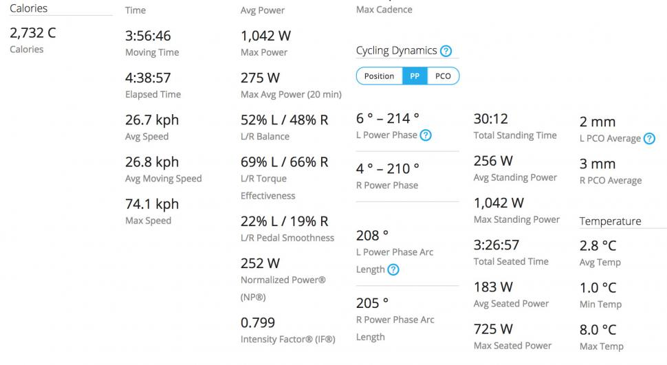 Garmin Vector 3 pedals - cycling dynamics numbers.jpg