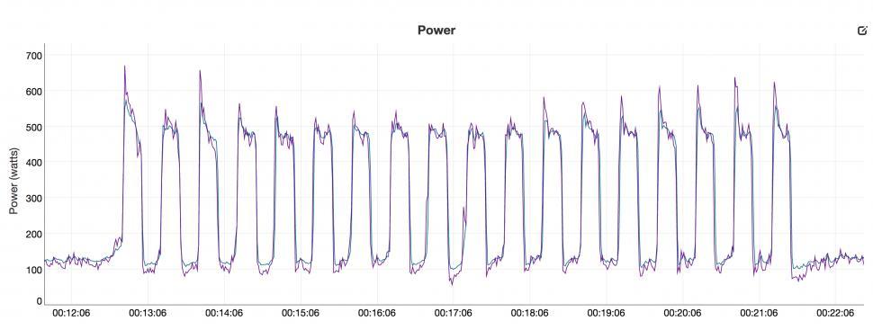 H2-vs-Vector-2-trace-sprint reps.jpg