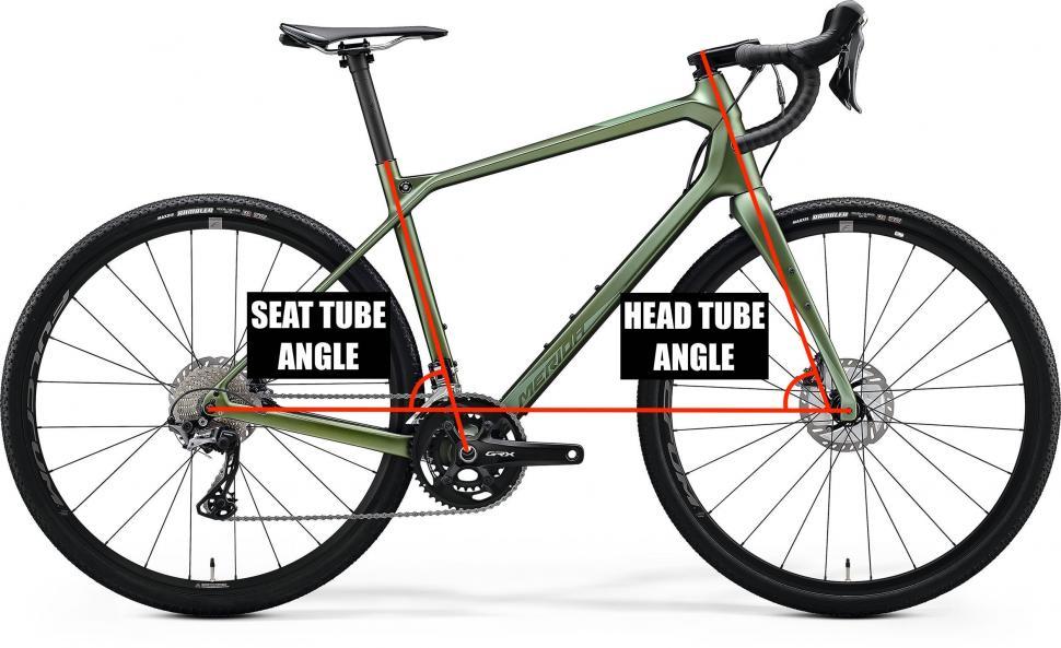 Head tube and Seat tube angle.jpg