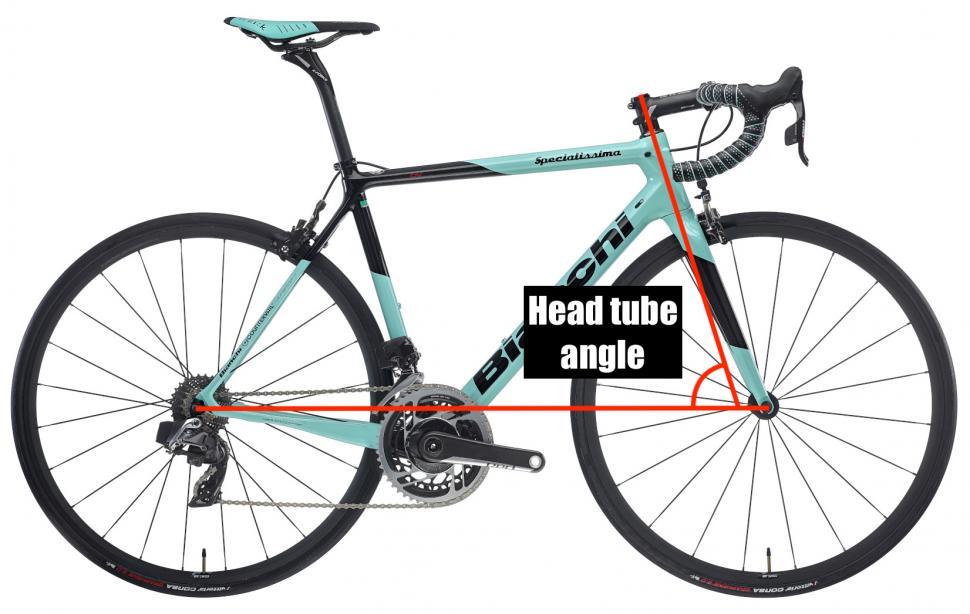 Head tube angle (1).jpg