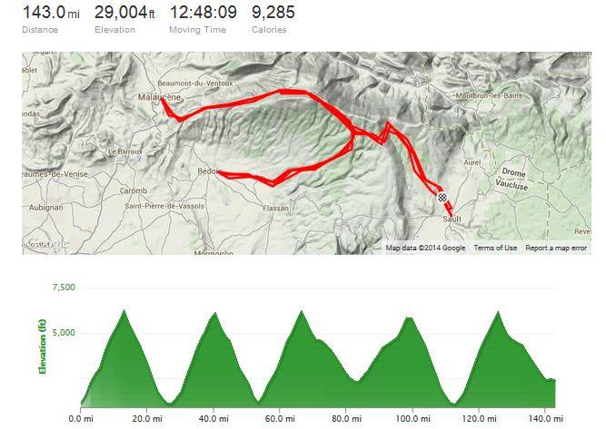 Chris Ward Mont Ventoux Strava data