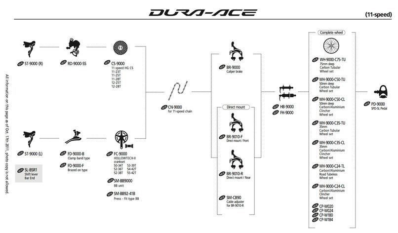 Updated: Dura Ace to go 11-speed? | road cc