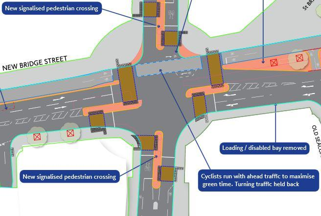 Ludgate Circus Cycle Superhighway Plans (source TfL)