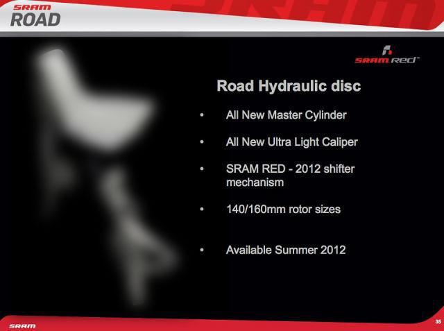 SRAM Red hydraulic disc brake
