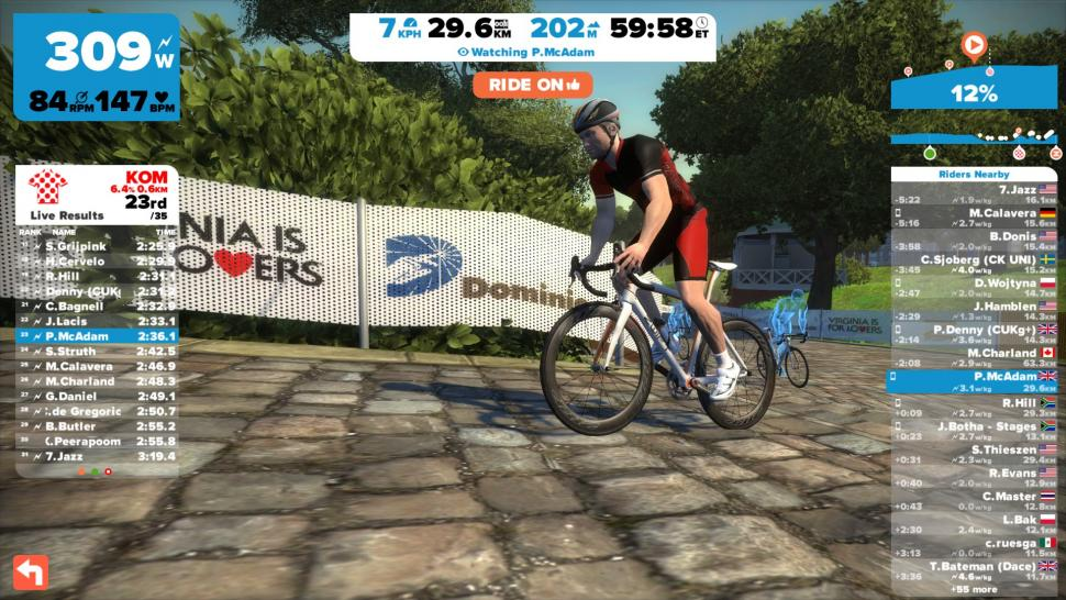 Zwift Richmond