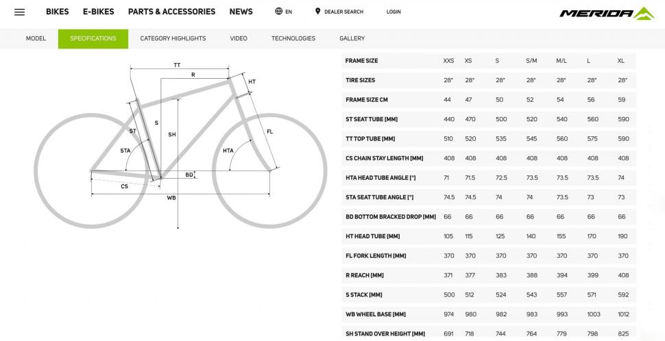 How To Read A Bike Geometry Table The Numbers Made Easy Road Cc