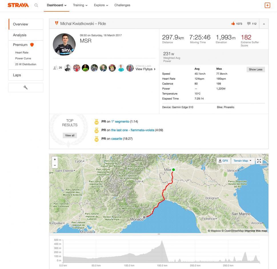 Milan-San Remo Kwiatkowski Strava full race.jpg