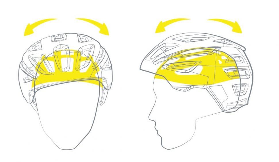 MIPS visual  - 1