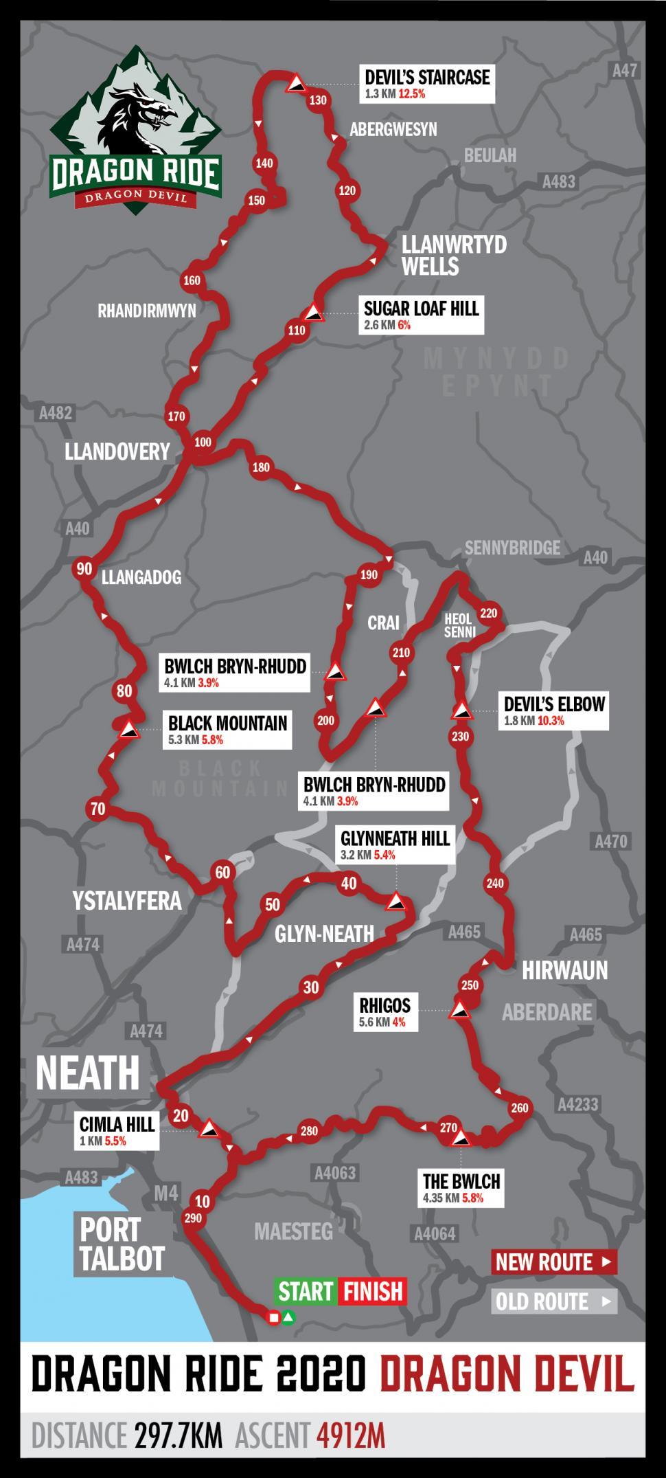 new dragon ride map 2020 Devil