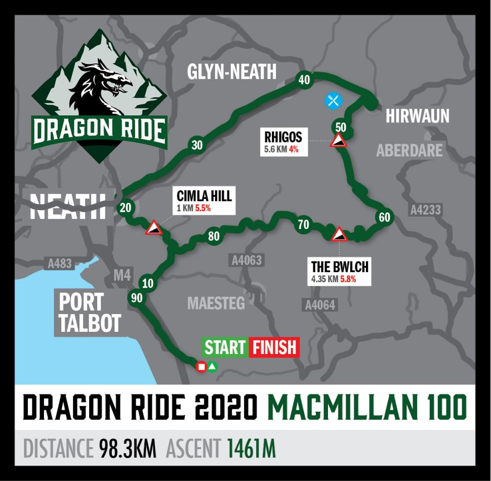 new dragon ride map 2020 Mac