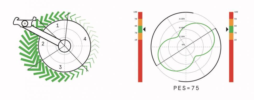 Pedalling Effectiveness_FINAL_Good.jpg