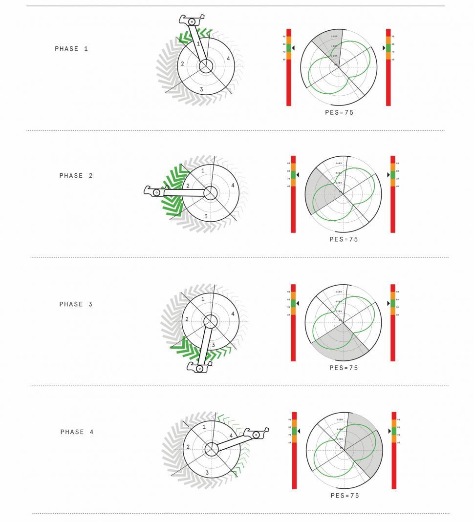 Pedalling Technique.jpg