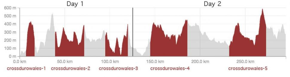 Racing Collective CrossduroWales Profile.jpg