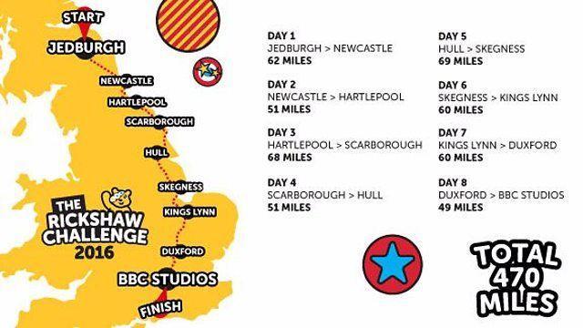 3a6c23b7004 Rickshaw Challenge raises £3.5m for Children in Need | road.cc