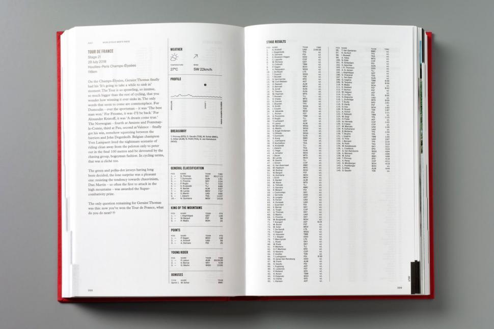 The Road Book Cycling Almanack 5.jpg