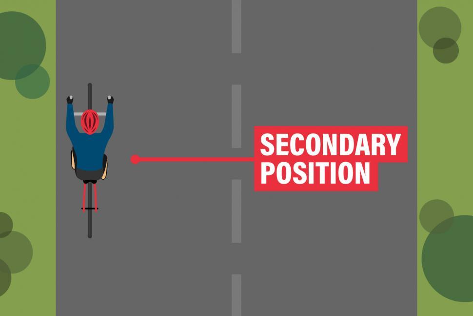 road positioning - secondary position.jpg