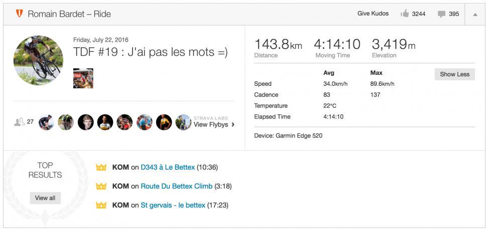 Romain Bardet's winning ride on Strava - 34kph average speed