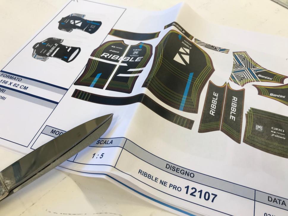 Santini custom process - 2