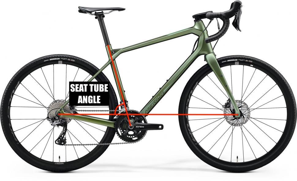 Seat tube angle.jpg