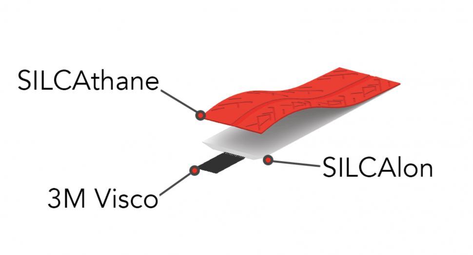silca bar tape